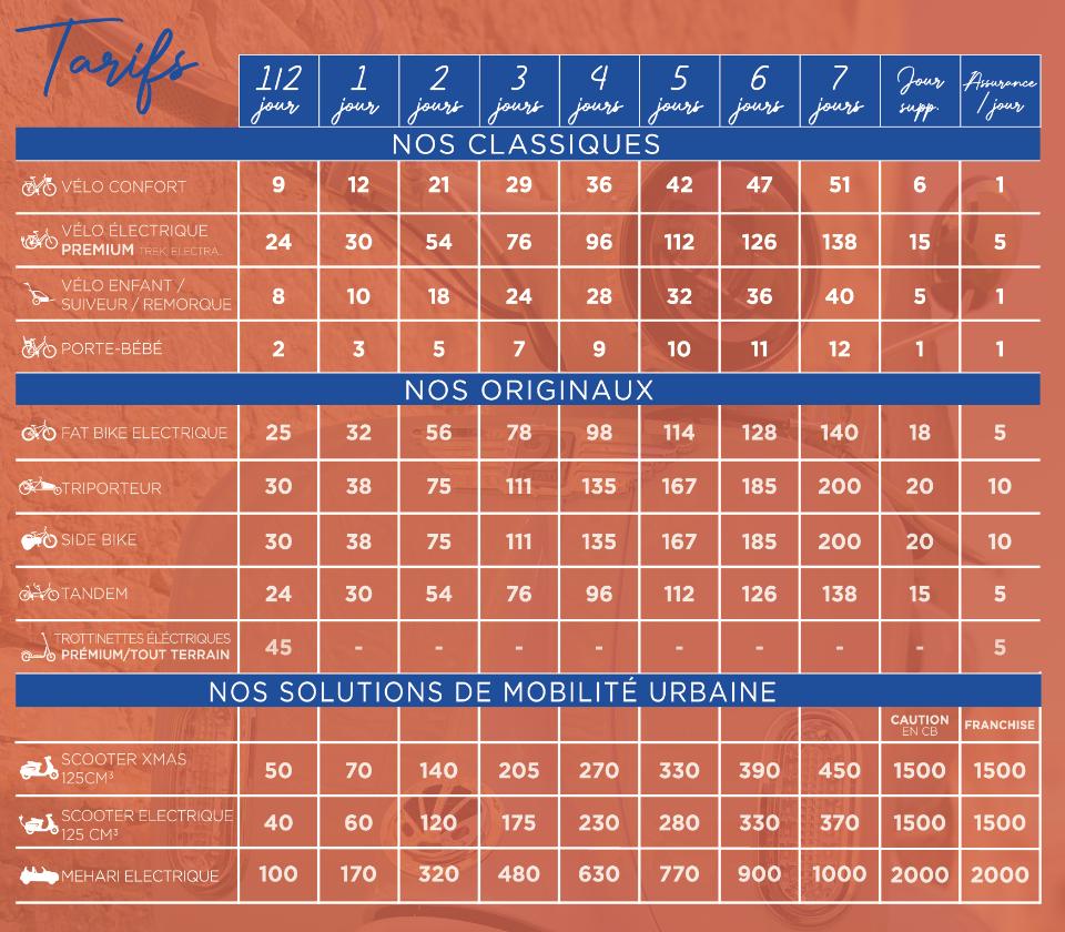 tarifs-location-vélo-iledere-margaux